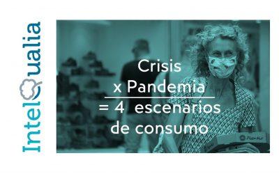 Crisis x Pandemia = 4 escenarios de consumo para la gestión de Marketing (I)